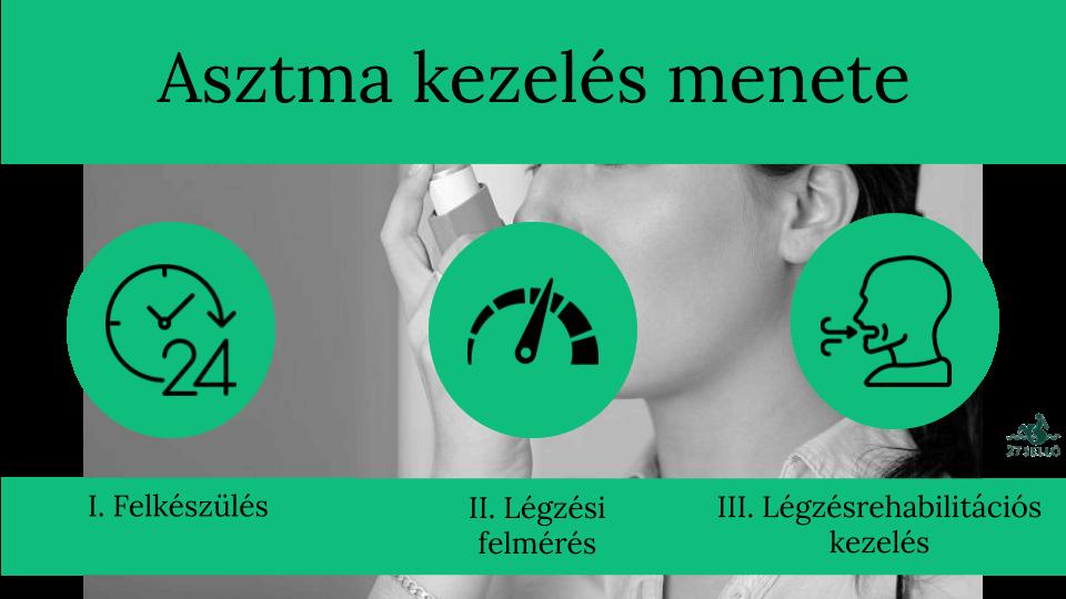 Magasvérnyomás betegség | mansfeld.hu