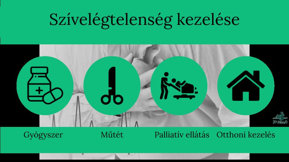 a magas vérnyomás kezelésére vonatkozó ajánlások a stroke utáni magas vérnyomás elleni gyógyszer