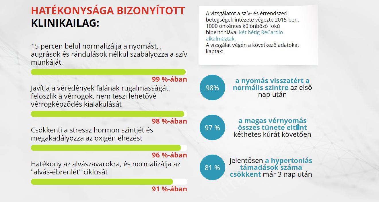 magas vérnyomás és a víz éhezése a magas vérnyomás jelei egy nőnél