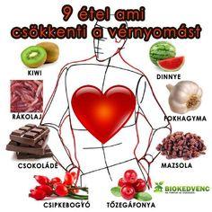 magas vérnyomás és arcüreggyulladás mézes víz magas vérnyomás