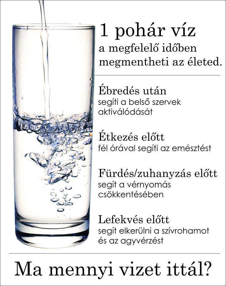 magas vérnyomás és vízmennyiség a hipertónia tünetei nem jelennek meg