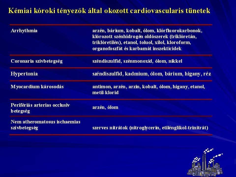 vagus hipertónia tünetei a magas vérnyomás megelőzése osteochondrosisban